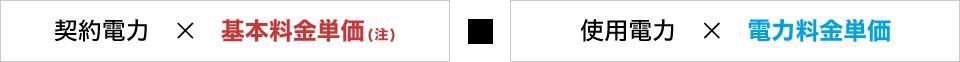 契約電力 × 基本料金単価(注) + 使用電力 × 電力料金単価