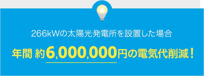 約年・約6,000,000円の電気代削減!